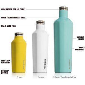 Robot Check Bottle Canteen Bottle Canteen Water Bottle