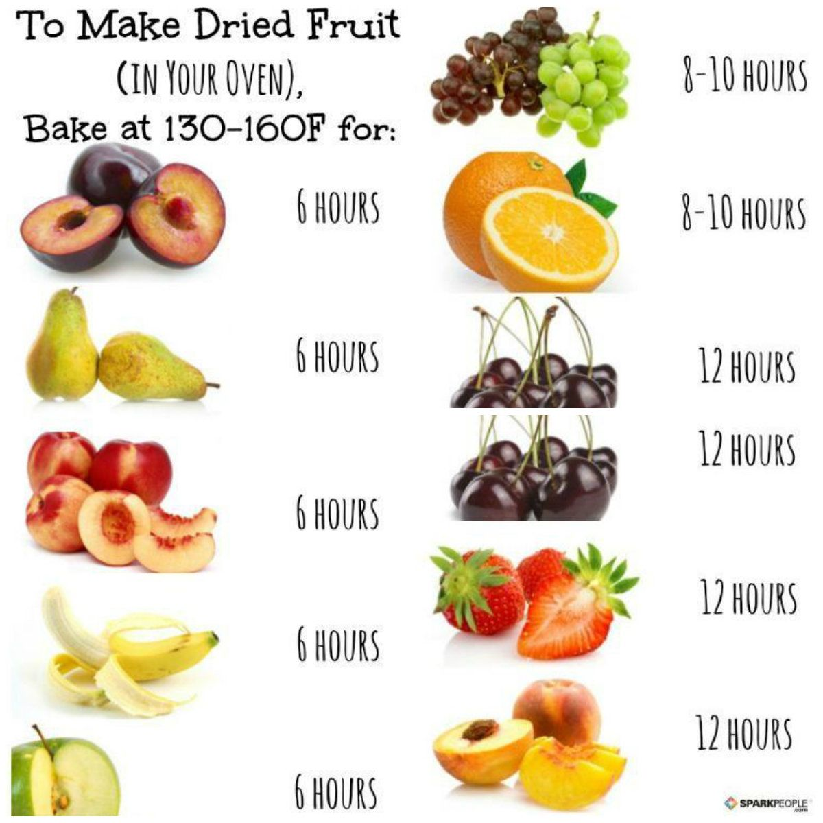 How to make dried fruit in your oven! Takes a while but