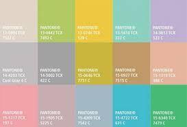 colour trends 2015 - Google Search