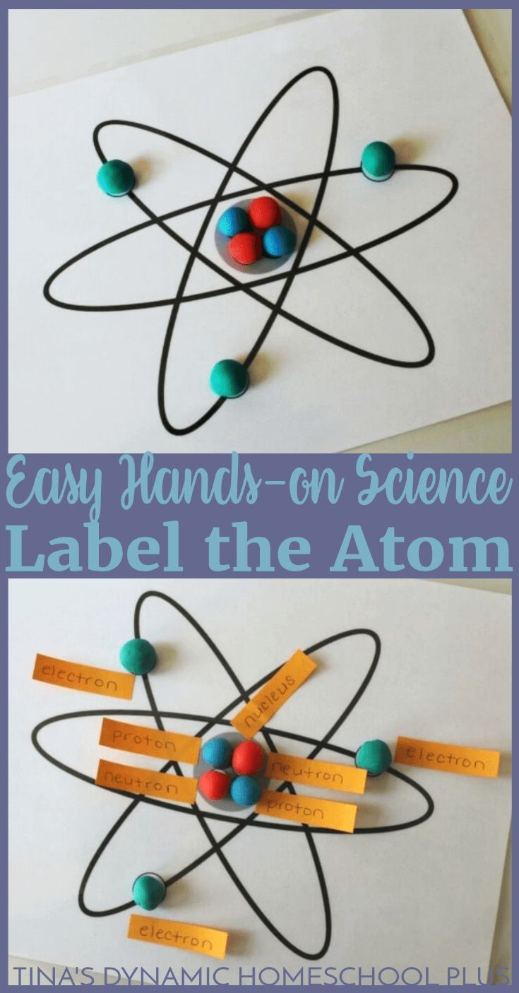 This year, we've been learning some introductory physics with our fourth-grader. And you can't talk about physics without mentioning the atom.Atoms are all around us. They're even inside us! When my son learned that everything in the universe is made up o