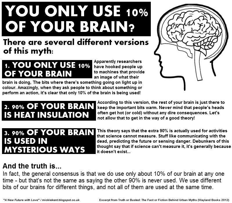ten percent of brain