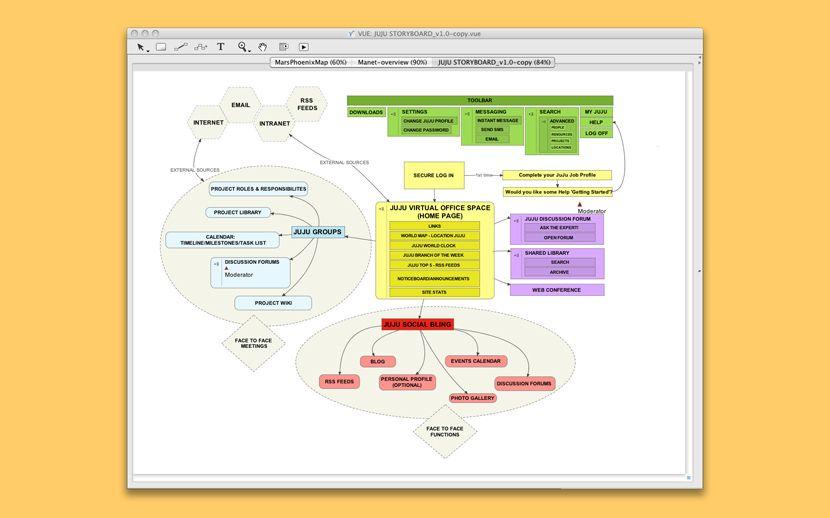 Visual Understanding Environment Technology Mind Maps Pinterest - copy free blueprint design app