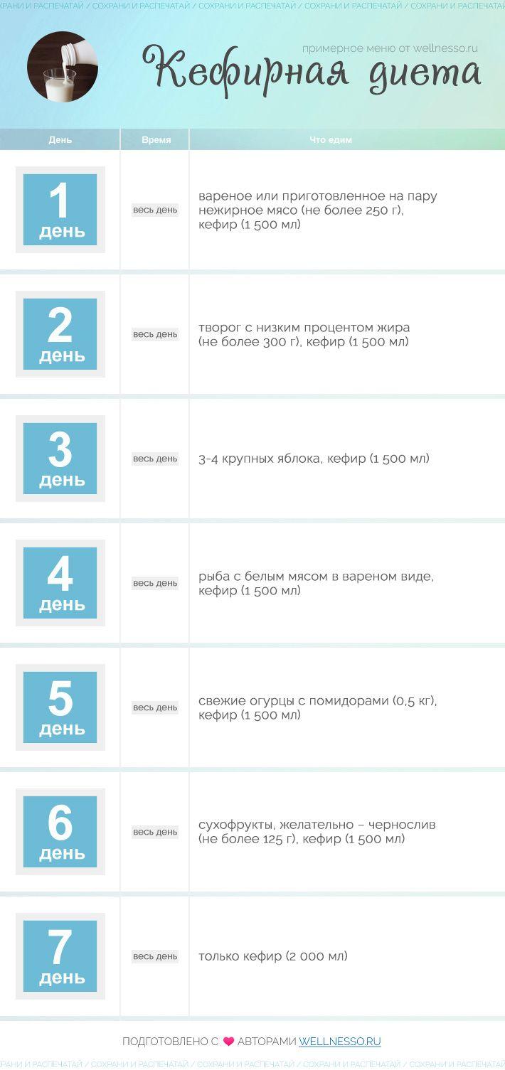 Эффективные Экспресс Диеты 7 Дней. Диета на 7 дней минус 5-10 кг за неделю. Белковая, быстрая и эффективная