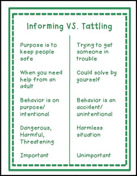Tattling versus Informing - tattling lesson plan