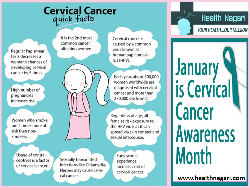 essays on cervical cancer The cervical cancer is one of the most popular assignments among students' documents if you are stuck with writing or missing ideas, scroll down and find inspiration in the best samples cervical cancer is quite a rare and popular topic for writing an essay, but it certainly is in our database.