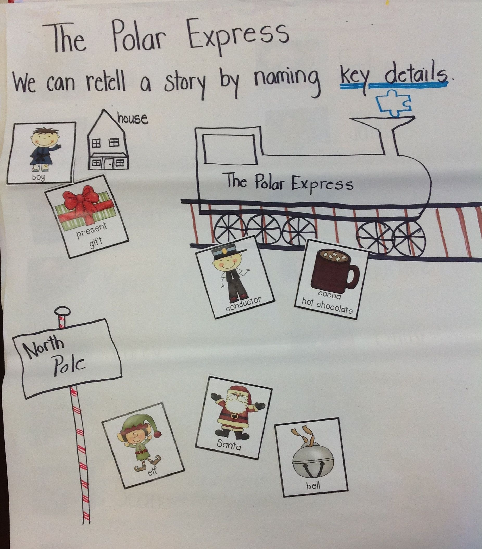 Polar Express Key Details Anchor Chart. Perfect for