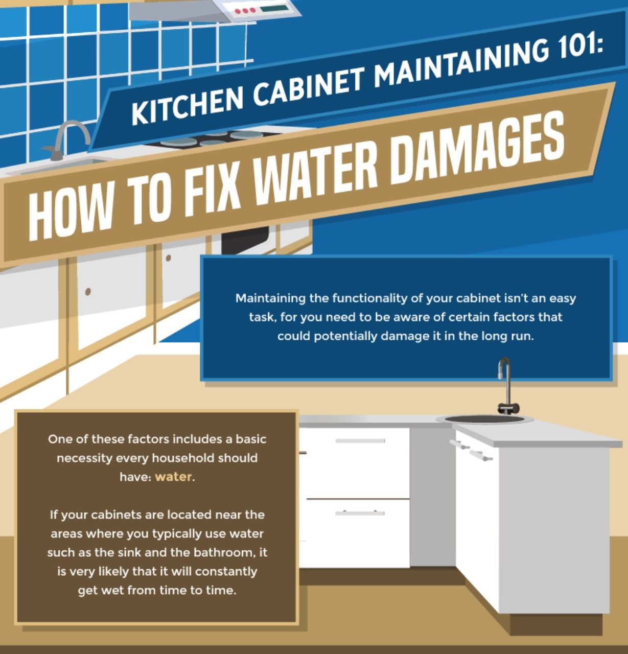 Kitchen Cabinets How To Fix Water Damage How To Run Longer Awareness Need This