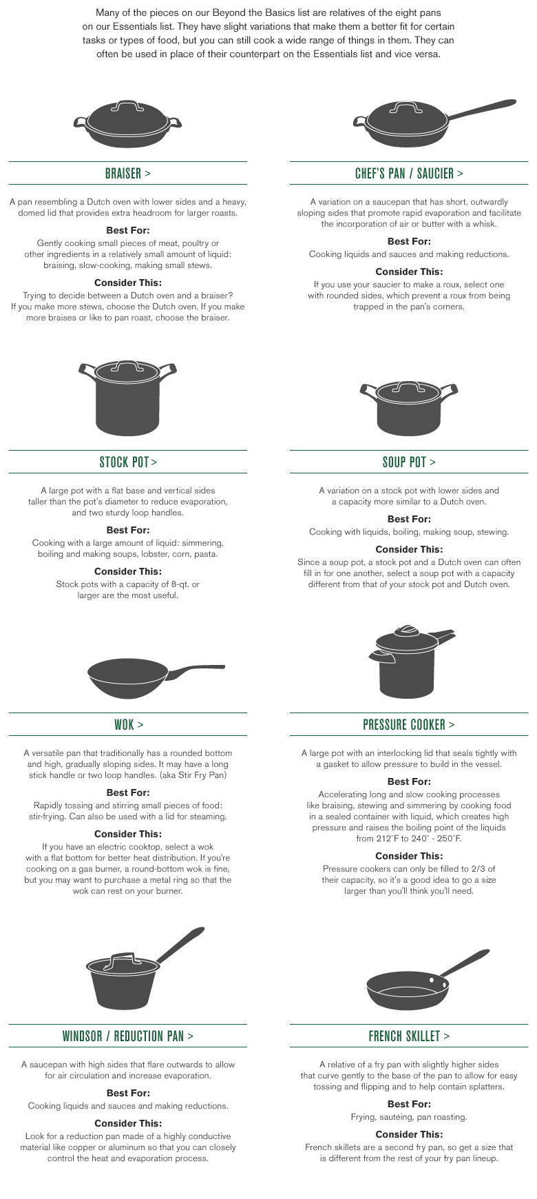 Cookware Types Guide To Cookware Cookware Uses Williams
