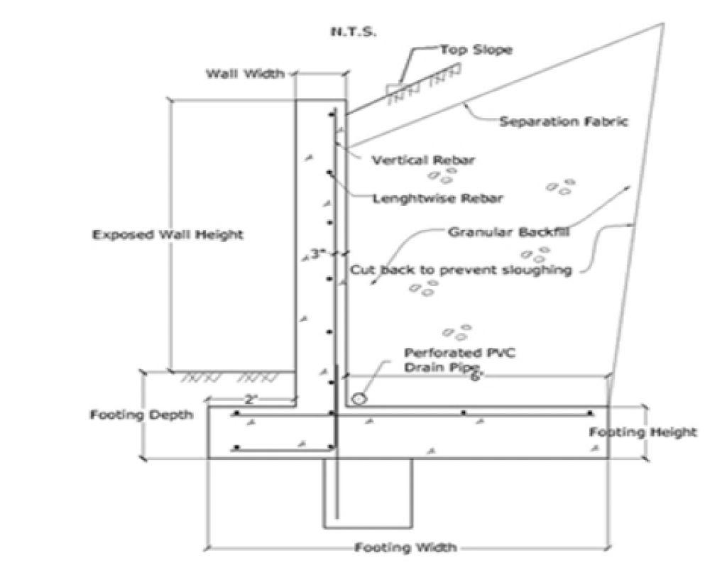 Concrete Retaining Wall Design Guide In 2019 Concrete
