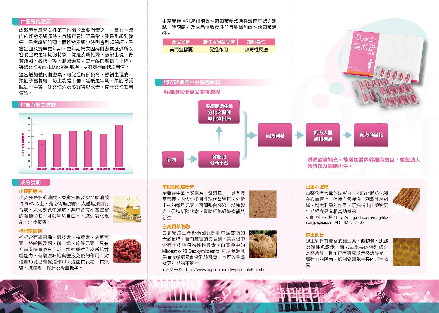 Gwoxi Stem Cell Applied Technology Co., Ltd. Product DM series