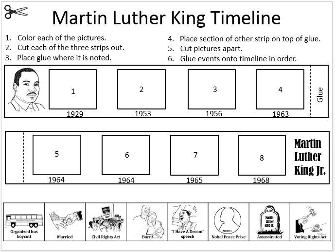 Martin Luther King Timeline Activity En 2020 Martin Luther Dia