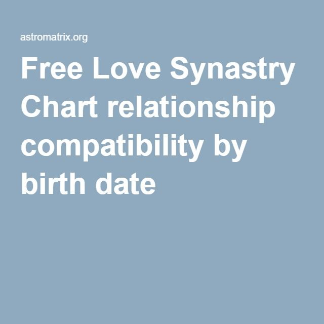 Free Love Synastry Chart Relationship Compatibility By Birth Date