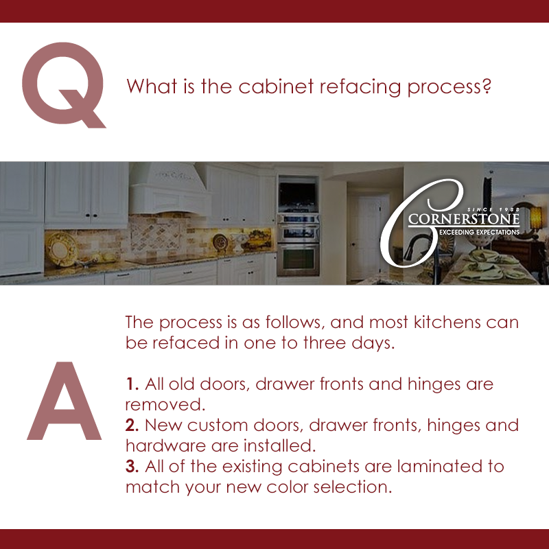 Don T Replace Reface What Is Cabinetry Refacing Customcabinetry Cabinetrefacing Custom Kitchen Remodel Custom Cabinetry Reface