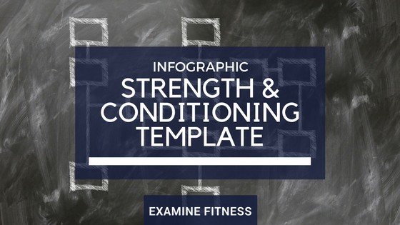 Strength and Conditioning Workout Template | Athletic Performance