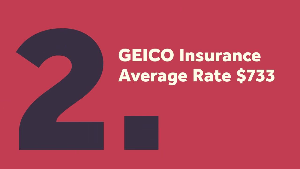 Compare Average Rates From Top 5 Cheap Car Insurance Companies In