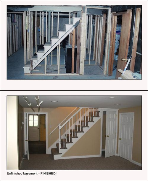 Renovations To My Home