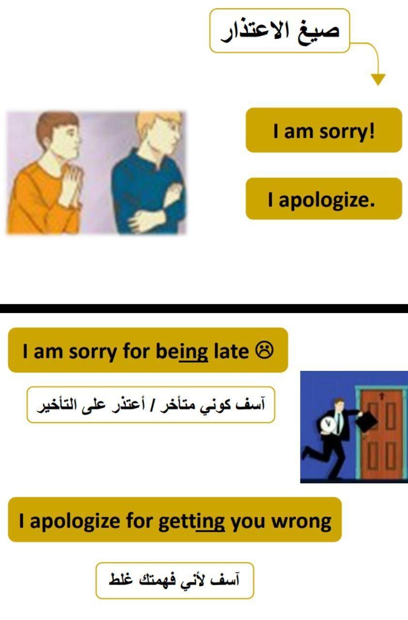 Learning Arabic Msa Fabiennem English Vocabulary Learning Arabic Arabic Quotes