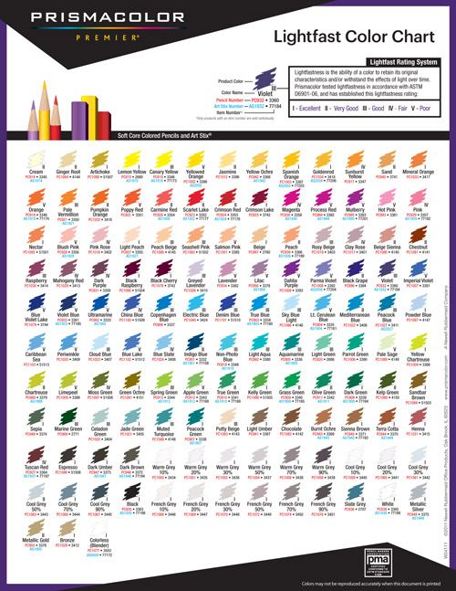 Prismacolor pencils chart reviews new analysis of lightfastness colored also rh pinterest