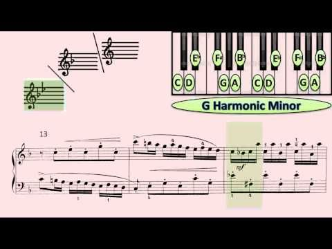 Bach Two Part Invention No 8 Closely Related Scales Keys