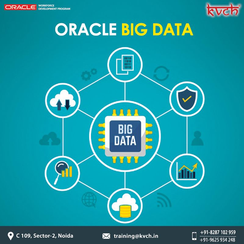 Develop your career by registering in our oracle big data