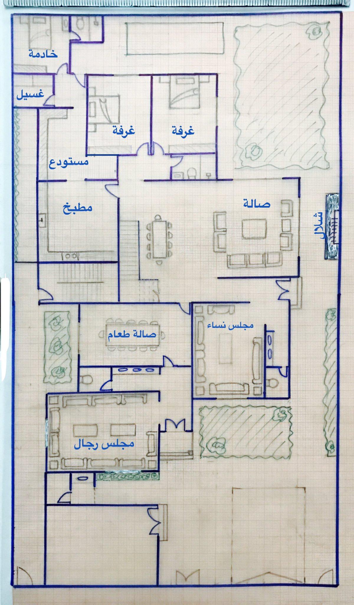 Pin By ماهر المزروعي On House Plans House Layout Plans Unique House Plans House Construction Plan