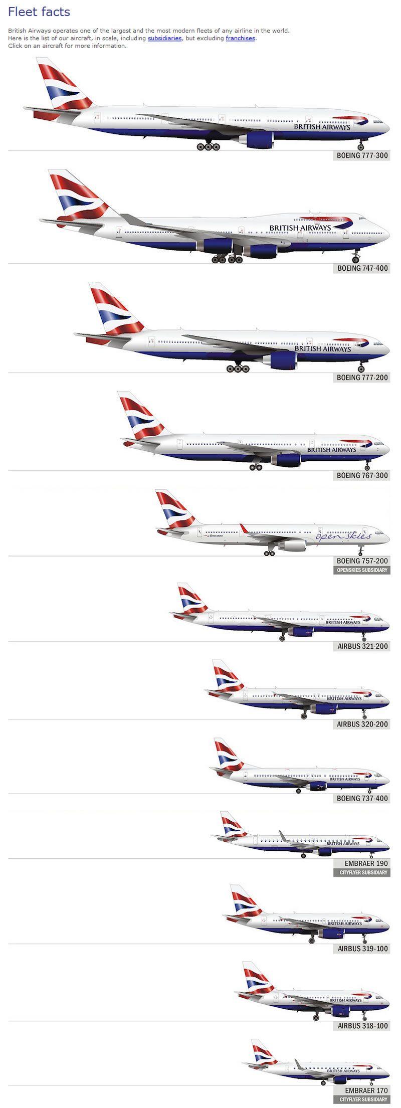 British airways fleet chart more also   love airplanes pinte rh pinterest