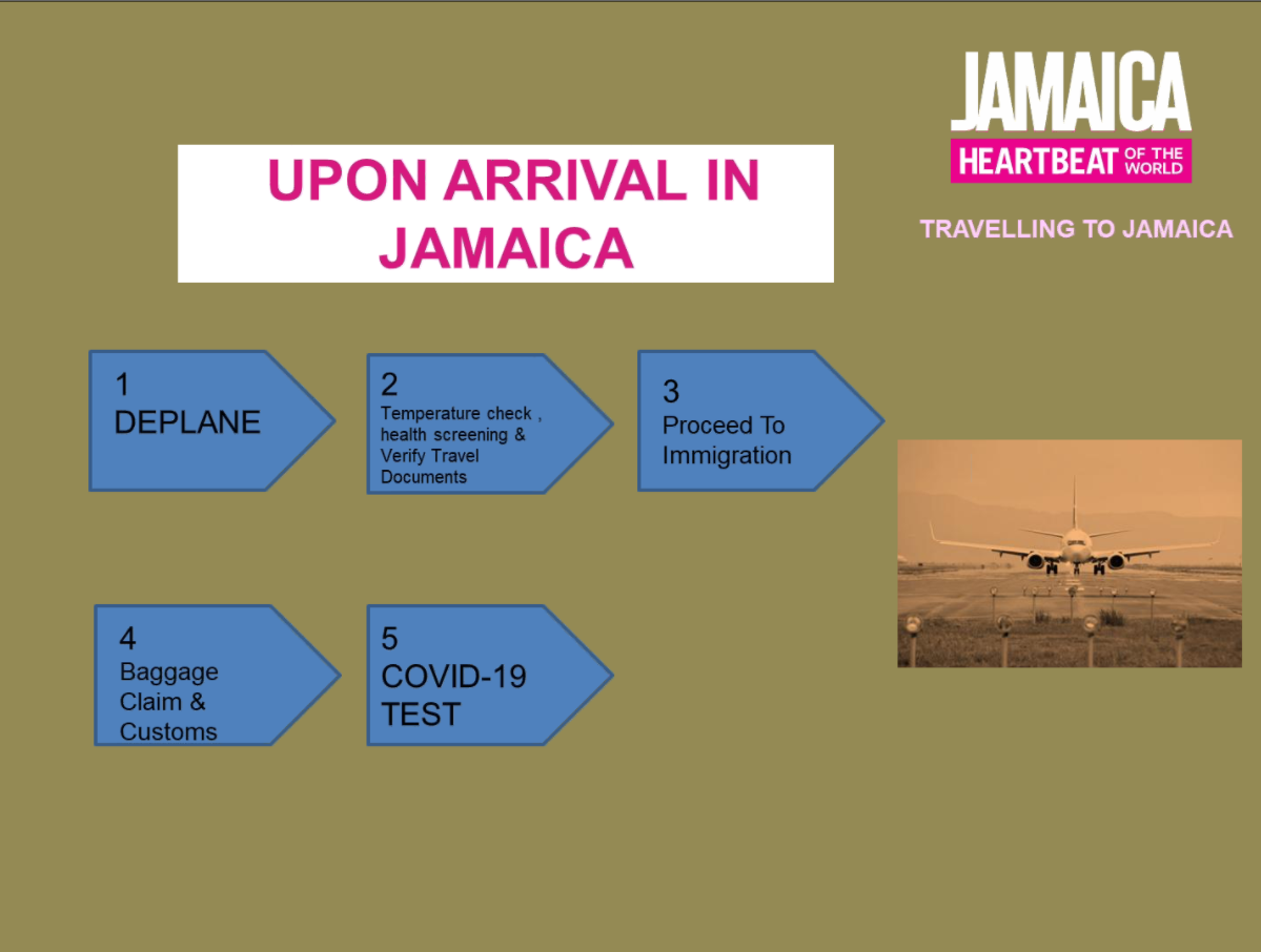 Jamaica Arrival Protocols Jamaica Honeymoon Jamaica Travel Jamaica Tourist Board