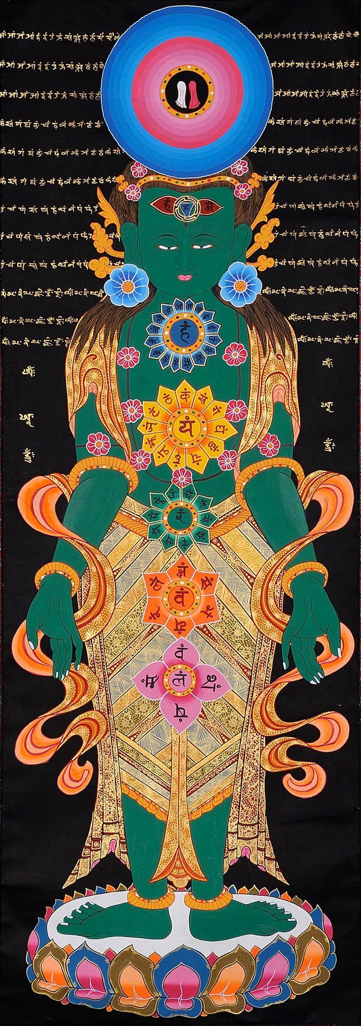 The kundalini chakras in human body buddha images pinterest the kundalini chakras in human body buycottarizona