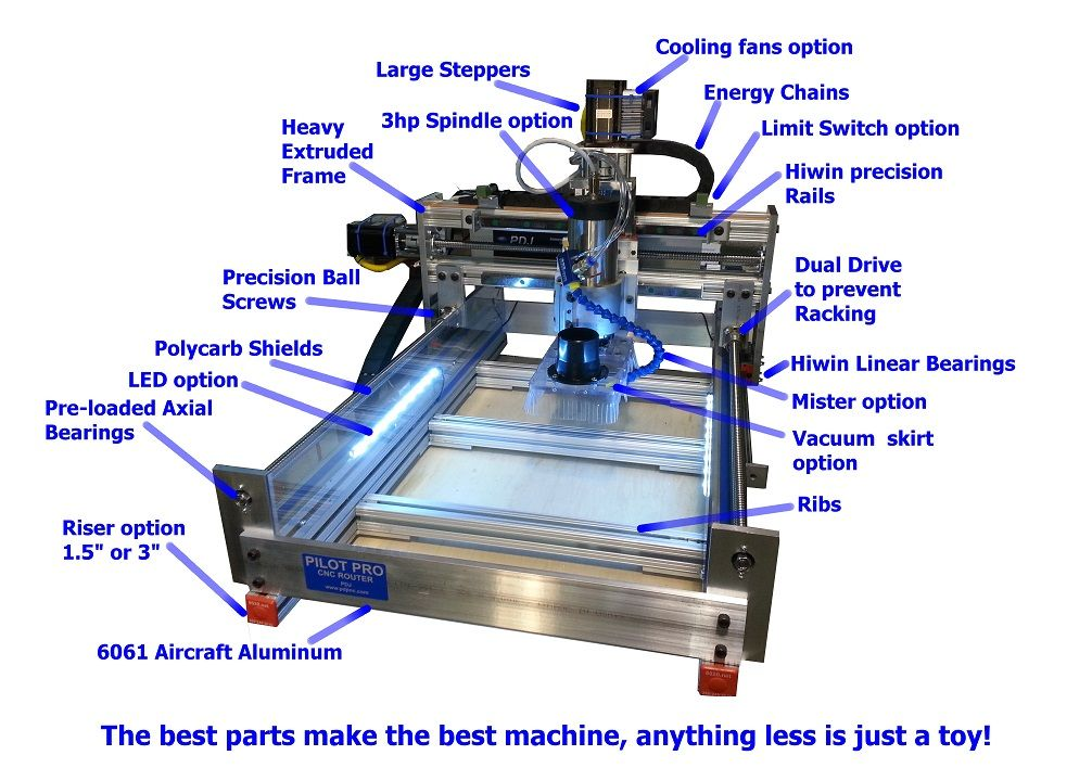 pdj pilot pro cnc router how to build a cnc router detail plans videos and projects cnc. Black Bedroom Furniture Sets. Home Design Ideas