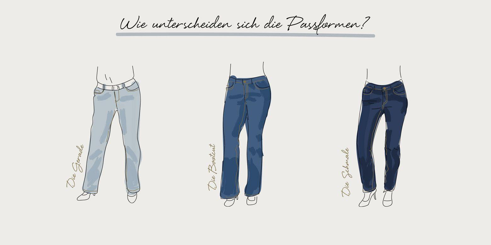 Jeans Passformen | Sheego Magazin | Sheego, Jeans größe
