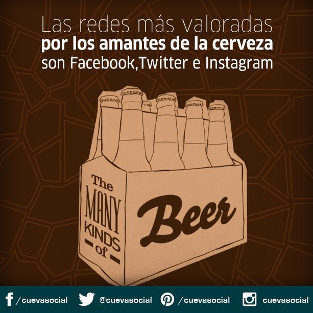 #Facebook #RedesSociales #SocialMedia #Usuarios #Idiomas #Engagement #Content #Contenido #Concepto #Cerveza #Beer #Birra #Twitter #Instagram