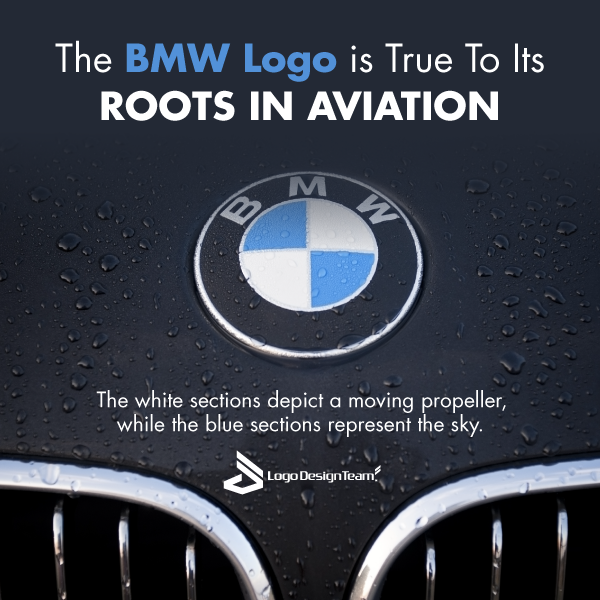 Did You Know The Meaning Behind The Famous Bmw Logo Here S What It Means Logodesign Logofacts Bmwlogo Logo Design Logos Custom Logos