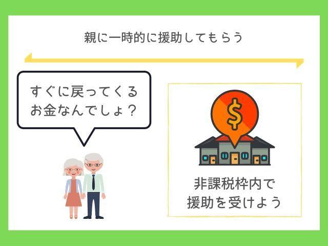 つなぎ融資を使わない方法 親に一時的に援助してもらう 2020 融資 図解 つなぎ