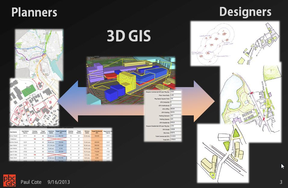 gis manual build out calculator plugin for sketchup gis tutorials rh pinterest co uk