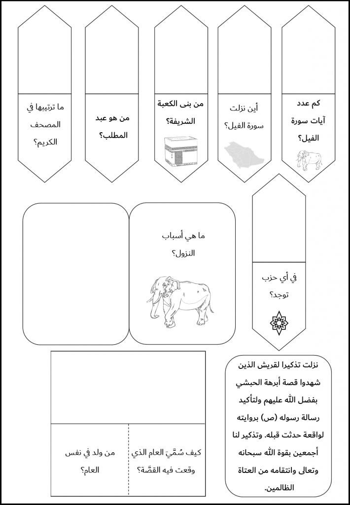 تحفيظ وتفسير سورة الفيل للأطفال ملف أنشطة تفاعلي Arabic Alphabet For Kids Alphabet For Kids Alphabet