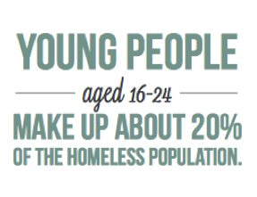 Ask The Hub Which City In Canada Has The Most Homeless People Per Capita And Why Homeless Homeless People Homeless Youth