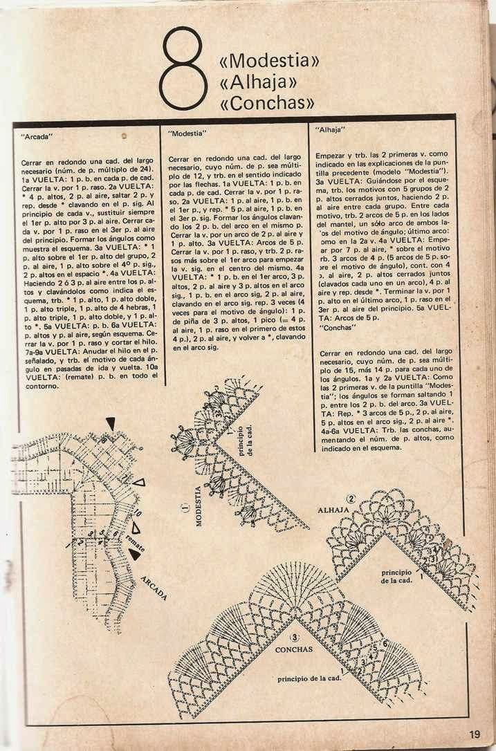 Patrón de encajes | manualidades | Pinterest | Crochet