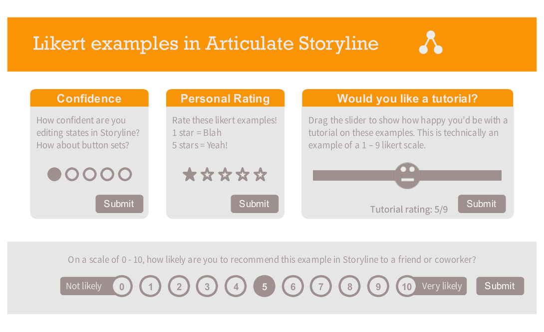 Awesome Likert Scales Demo  Articulate Storyline Tips