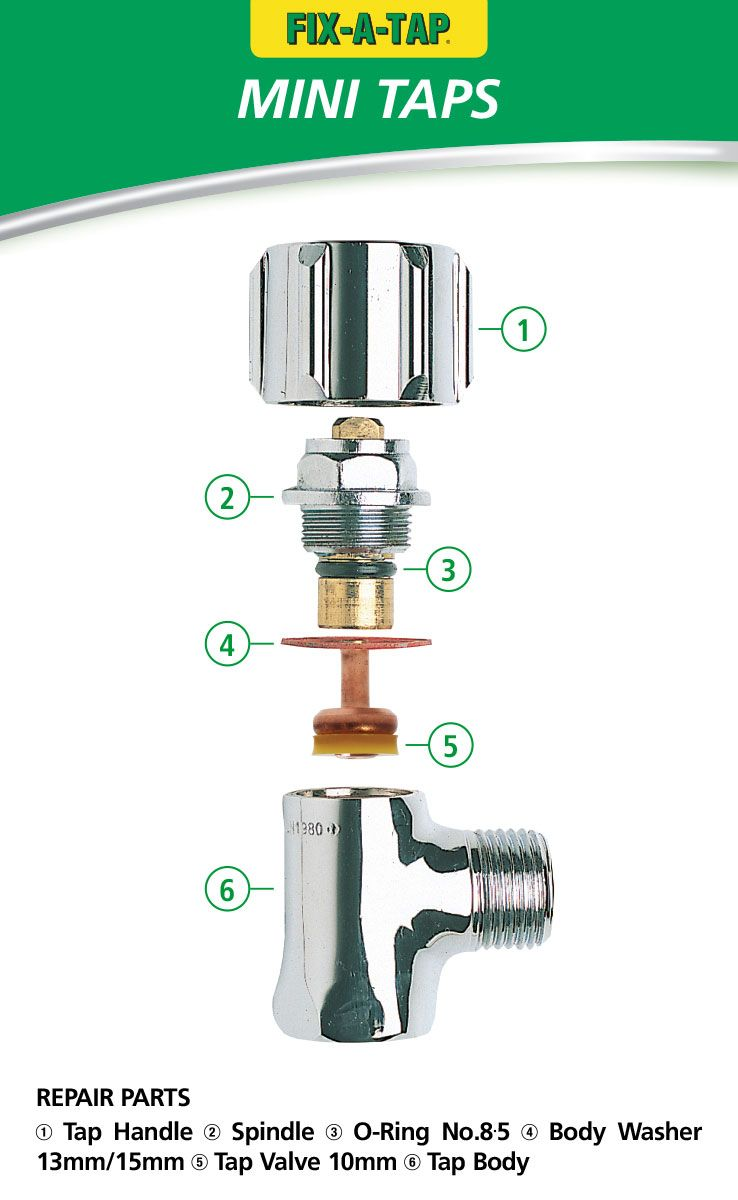 Fix A Tap Offers A Comprehensive Range Of Water Saving Repair Products For Taps Showers Spouts Sin Sink Faucets Bathroom Sink Faucets Kitchen Faucet Repair