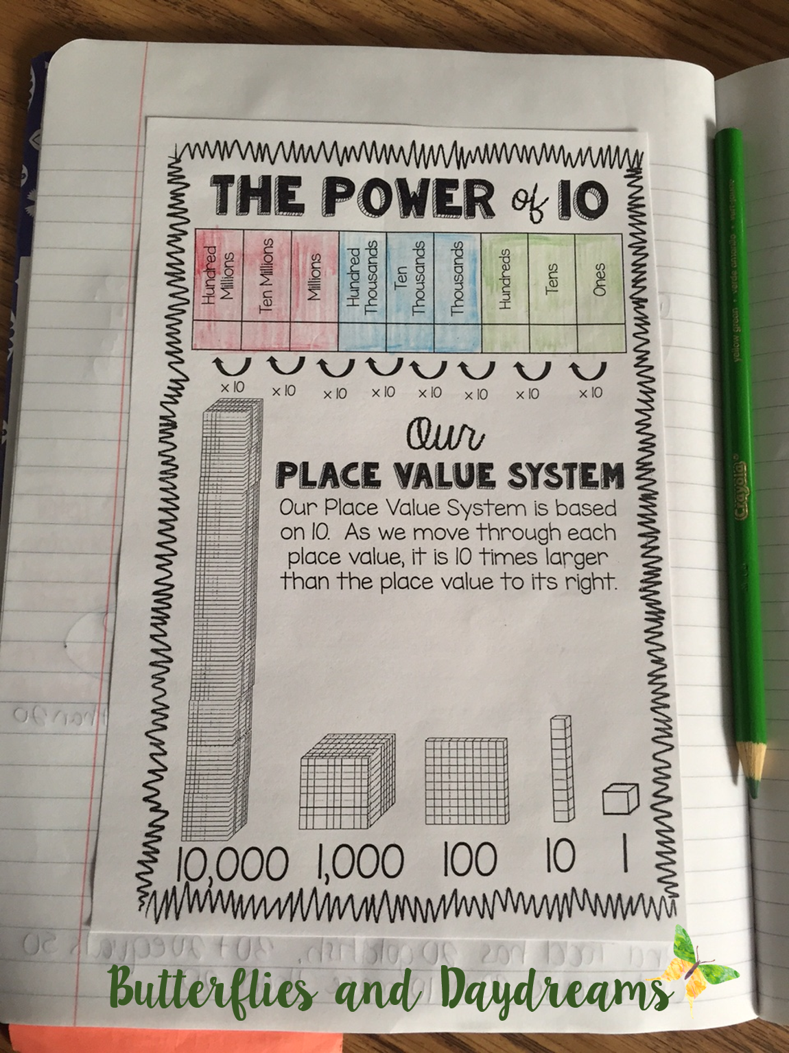 Place Value Practice The Power Of 10 Notebook Charts