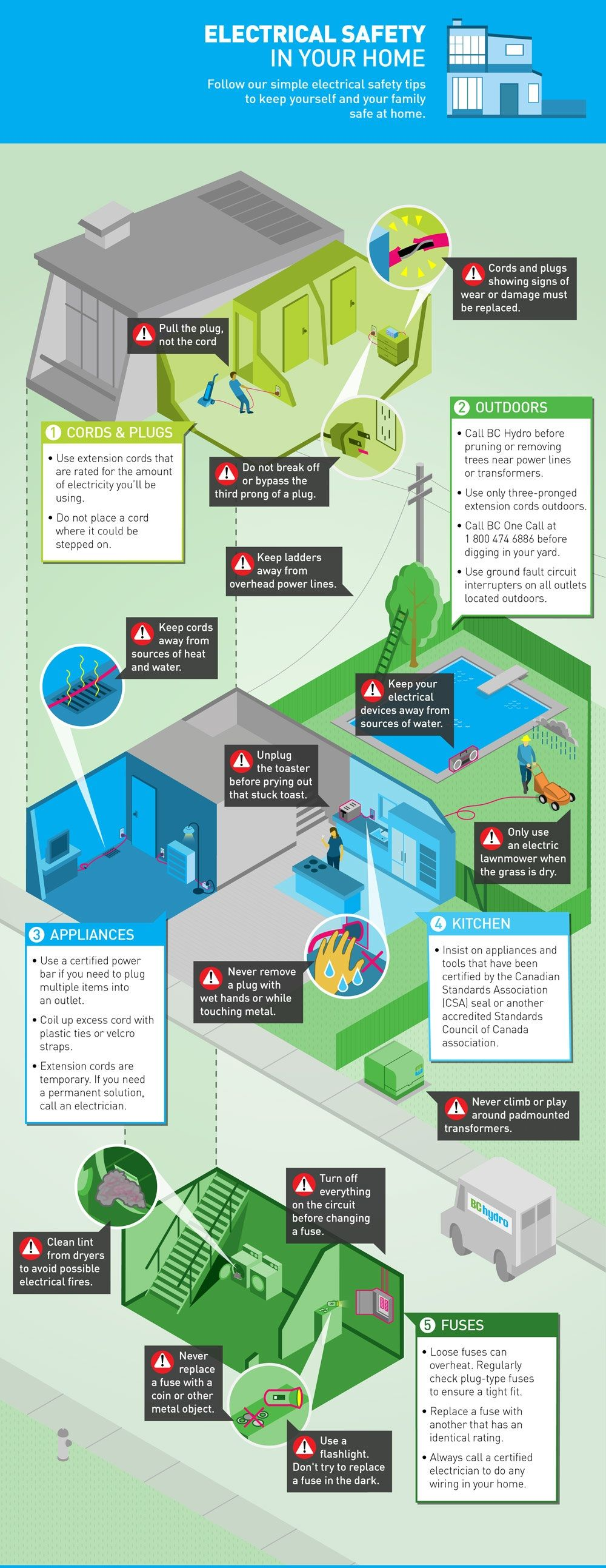 Follow The Simple Electrical Safety Tips To Keep Yourself