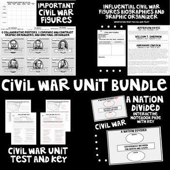 Civil War Unit Bundle | Civil war unit, Civil war timeline ...