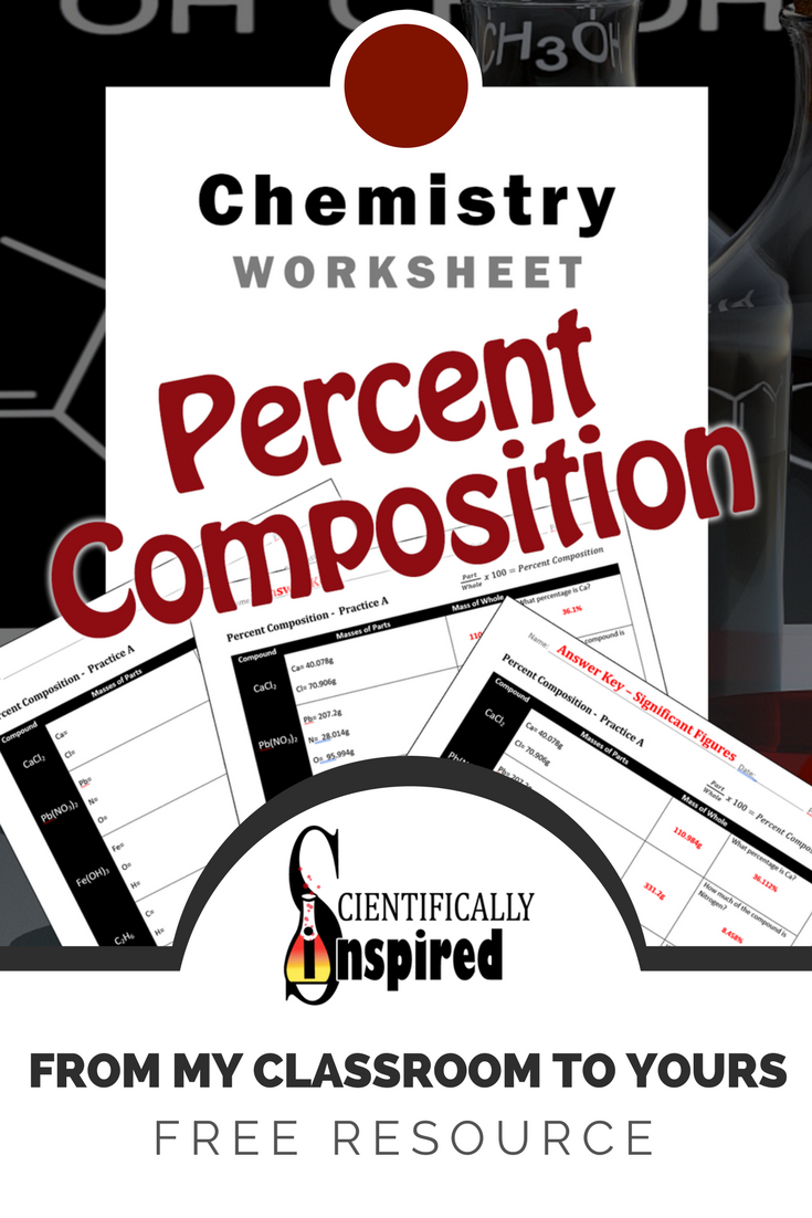 Percent composition chemistry worksheet from Scientifically – Percent Composition Chemistry Worksheet