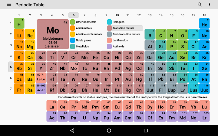 Periodic table 2018 chemistry in your pocket v570 google periodic table 2018 chemistry in your pocket v570 google android urtaz Gallery