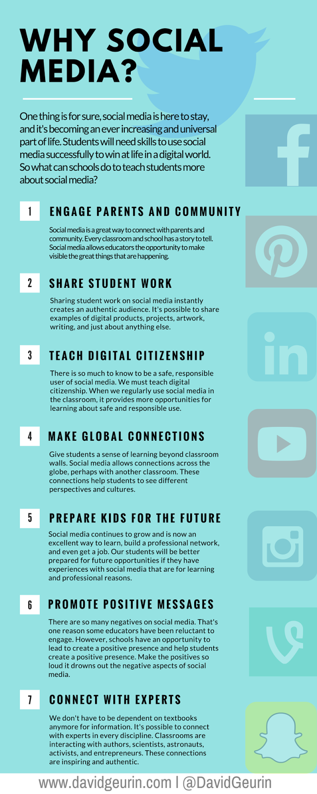 Advantages Of Technology For Students