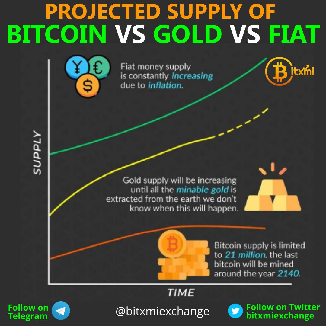 pirkti bitcoin anonimiškai jk humberto tan bitcoin trader