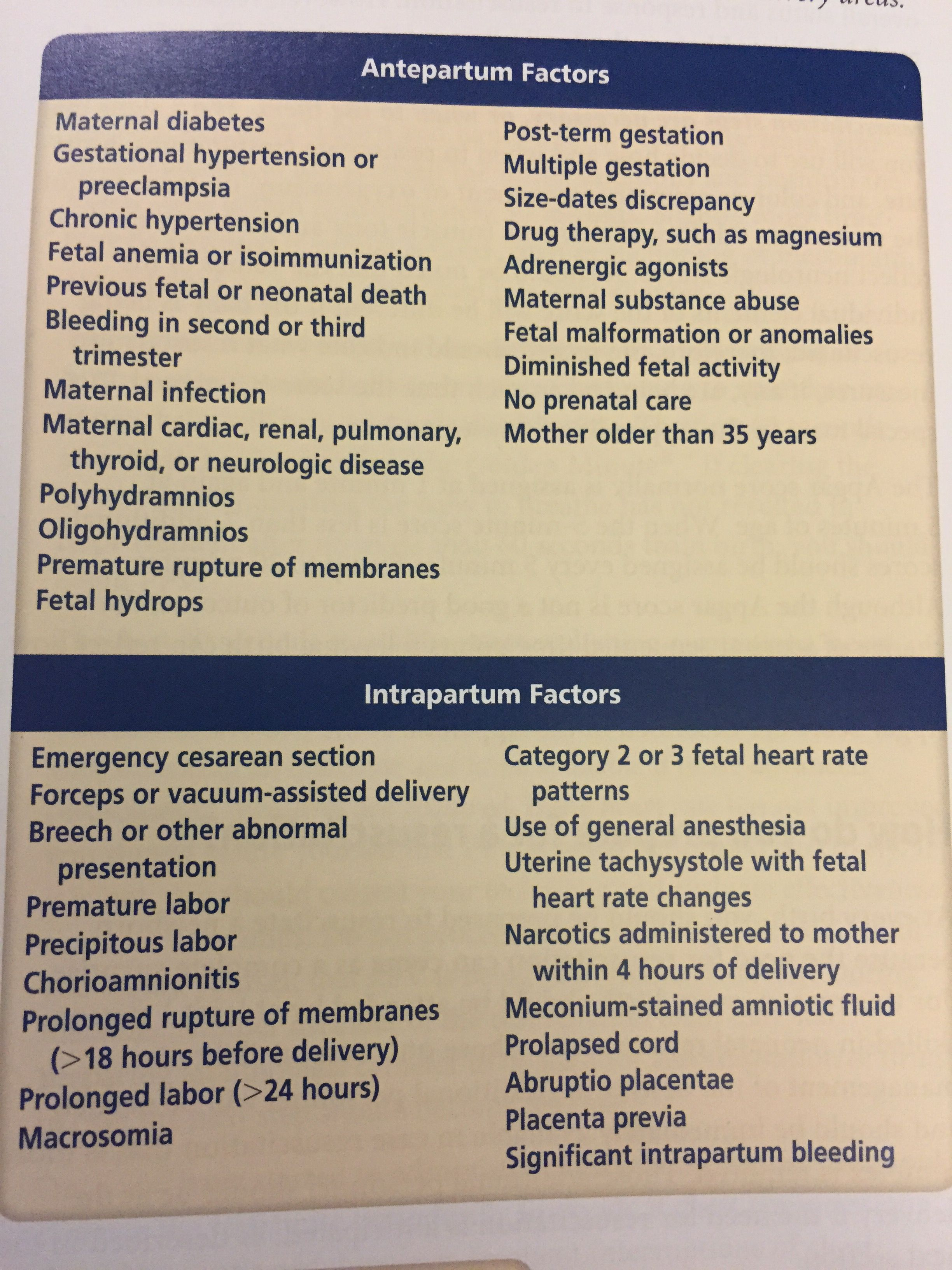 Risk Factors For Neonatal Resuscitation