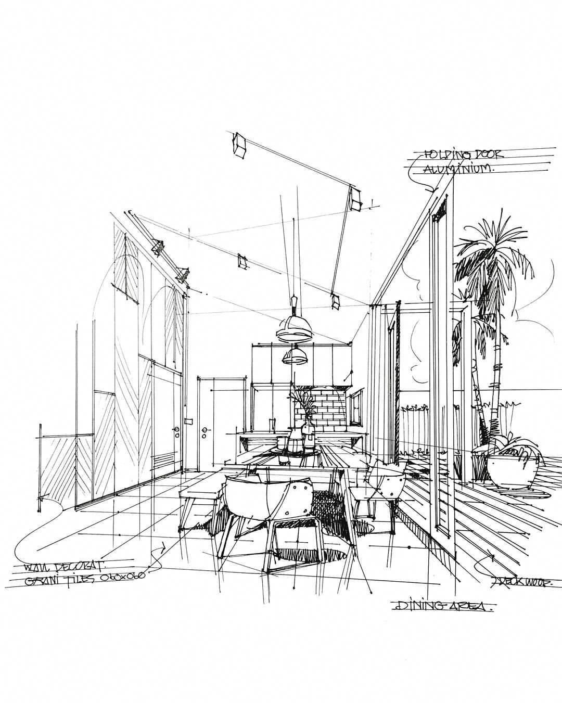 Home Decoration Stores Near Me   Interior design sketches ...