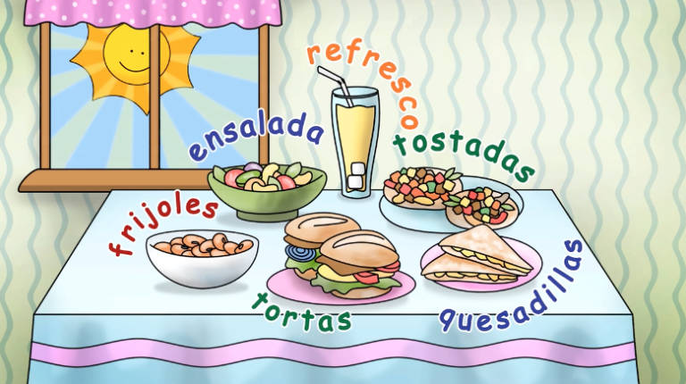 Comida Teach students the names of breakfast, lunch, and