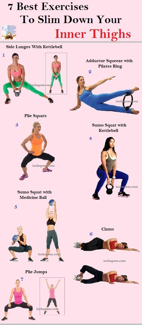 what exercises to do to slim down thighs